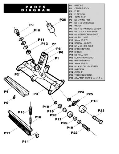 Fairlocks Vacuum Head Parts