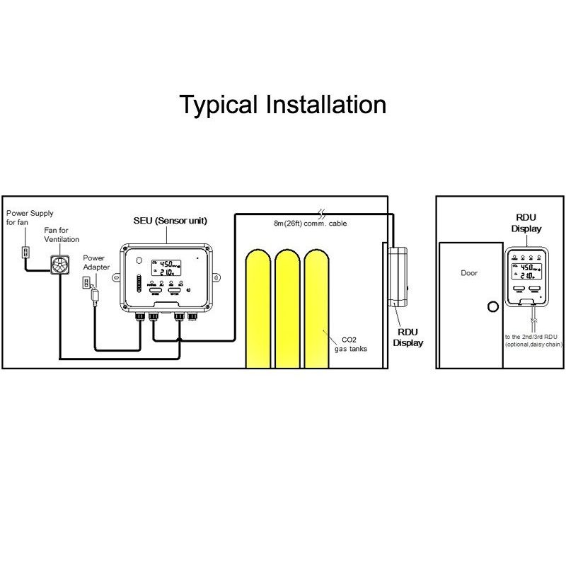 Safetymix Tubshower Systems besides All That You Wanted To Know About besides Cb7705349297b079 Architectural Electrical Plan Symbols Standard Electrical Symbols together with Adaclist likewise 2008 F150 Shift Interlock. on safety wall switch