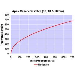 Float Valve 50mm Apex Reservoir